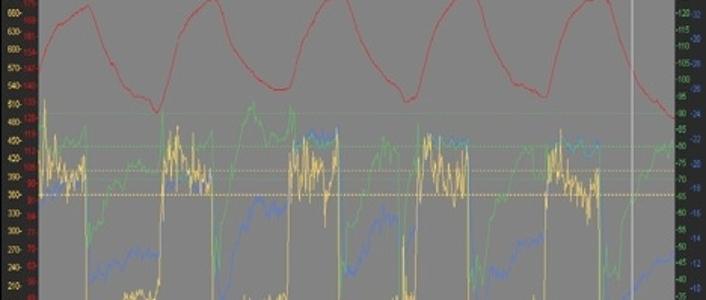 Power Graph