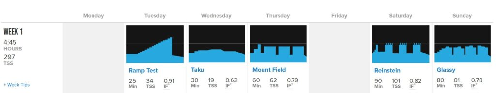 Week One of the Mid-Volume Sweet Spot Base I TrainerRoad training plan.