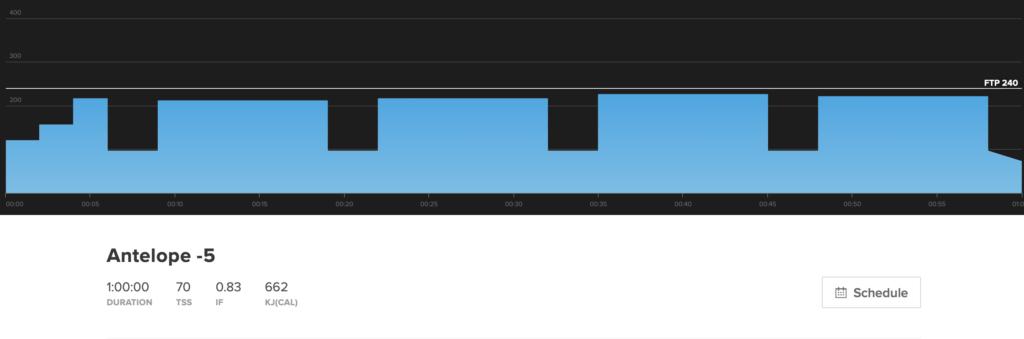 Este é o gráfico de treino para Antelope -5.  É um treino de ciclismo indoor Sweet Spot que tem intervalos de 10 minutos.