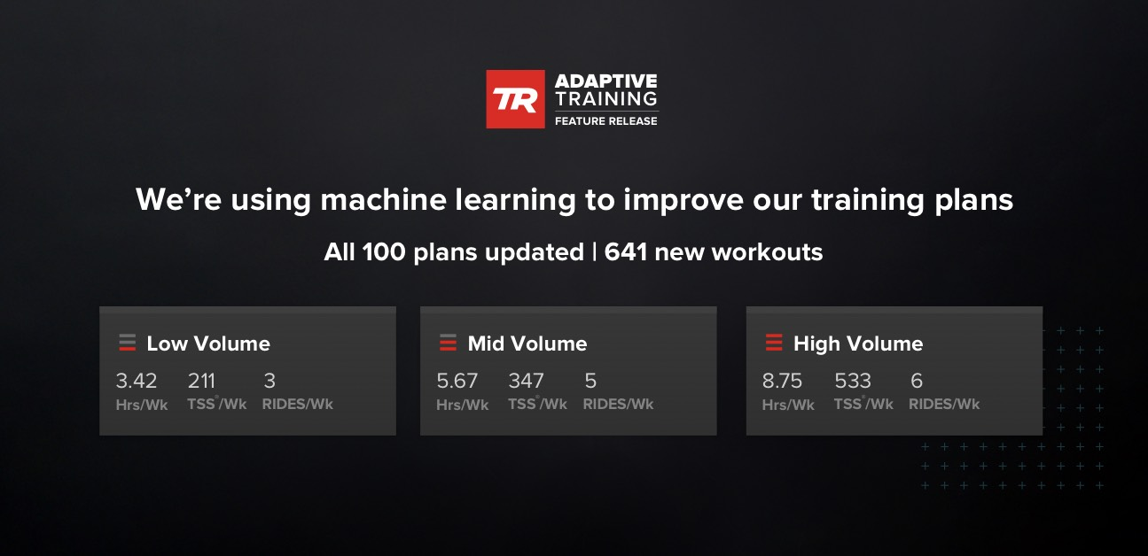 trainerroad-training-plan-updates-with-workout-levels