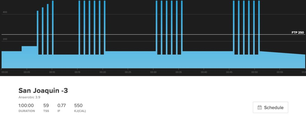 This graph show San Joaquin -3 which is an anaerobic capacity workout.