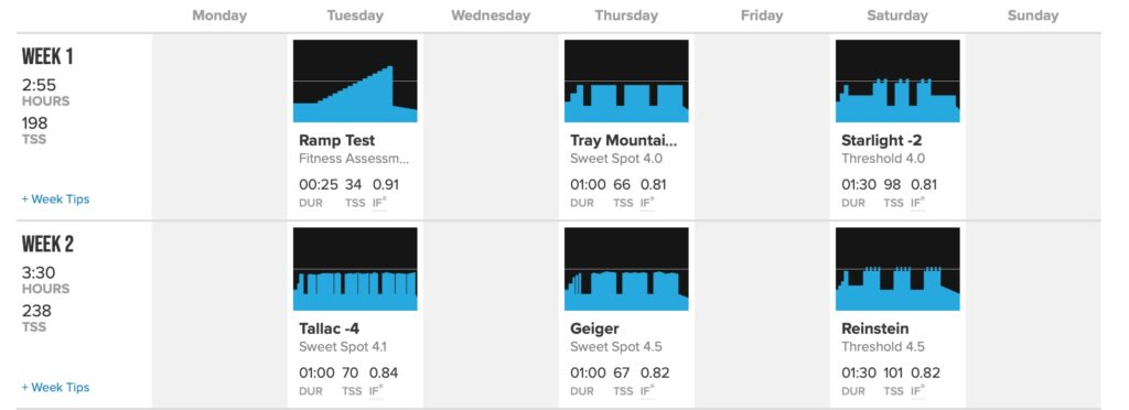 This image shows the first two weeks of Sweet Spot Base Low-Volume with indoor cycling workouts on Tuesday, Thursday, and Saturday. Each workout is one to one and a half hours long.